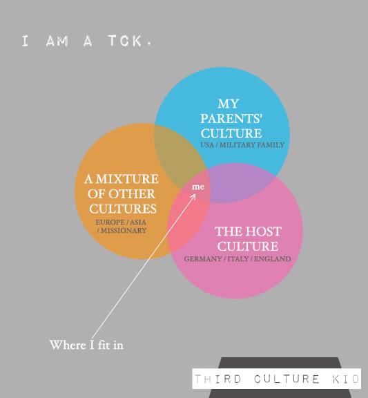 TCK-English (@youthkurd) | Twitter